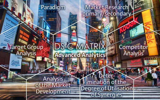 DSC_MarketResearch_SU680_EN.jpg